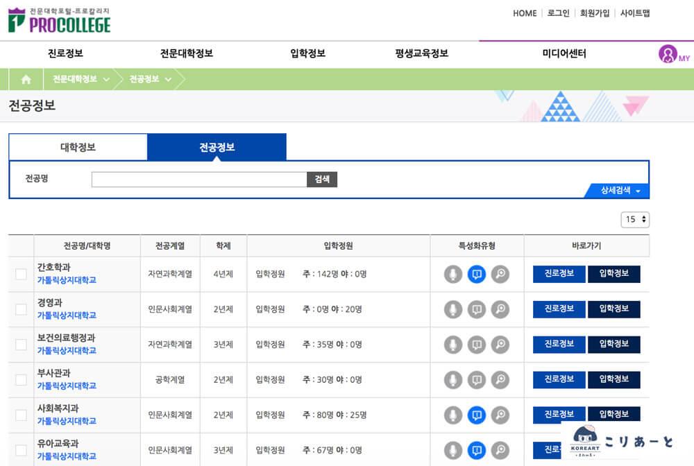 韓国専門学校ポータル_学科情報
