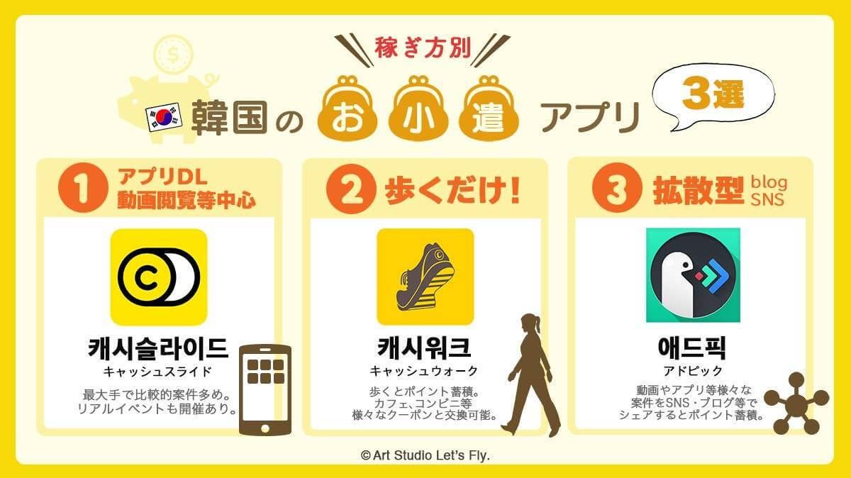 韓国のお小遣い稼ぎアプリ3選